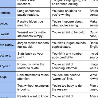 The psychology behind writing tips