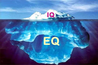 Emotional Intelligence – E.I. or E.Q?