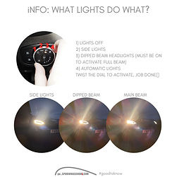 what do the different headlights look like