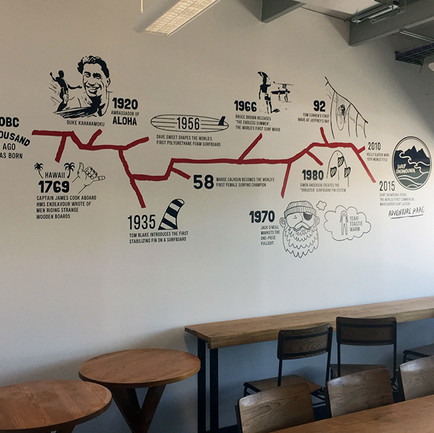 Timeline wall vinyl