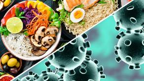 Coronavirus and Food Implications
