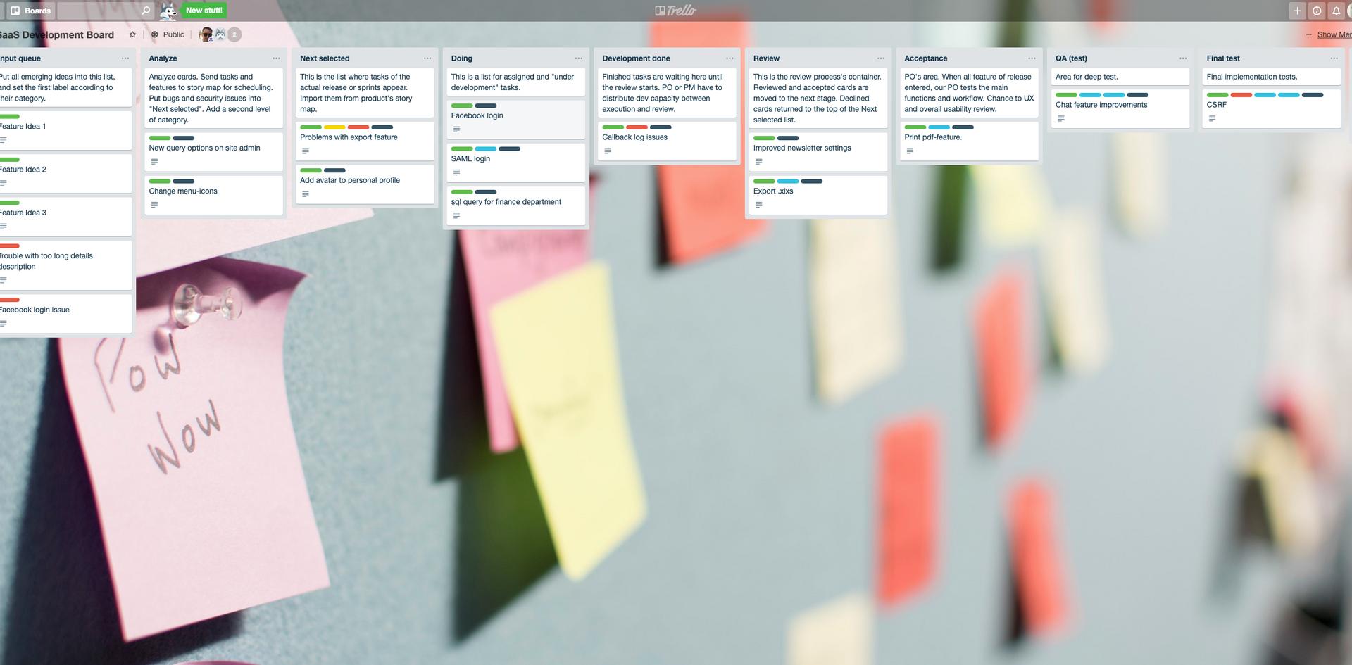 User Stories & Agile/Kanban Board Management