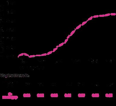 graphs_web_Screens_MobileAcoustics.png