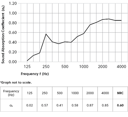 graphs_web_Pixel.png