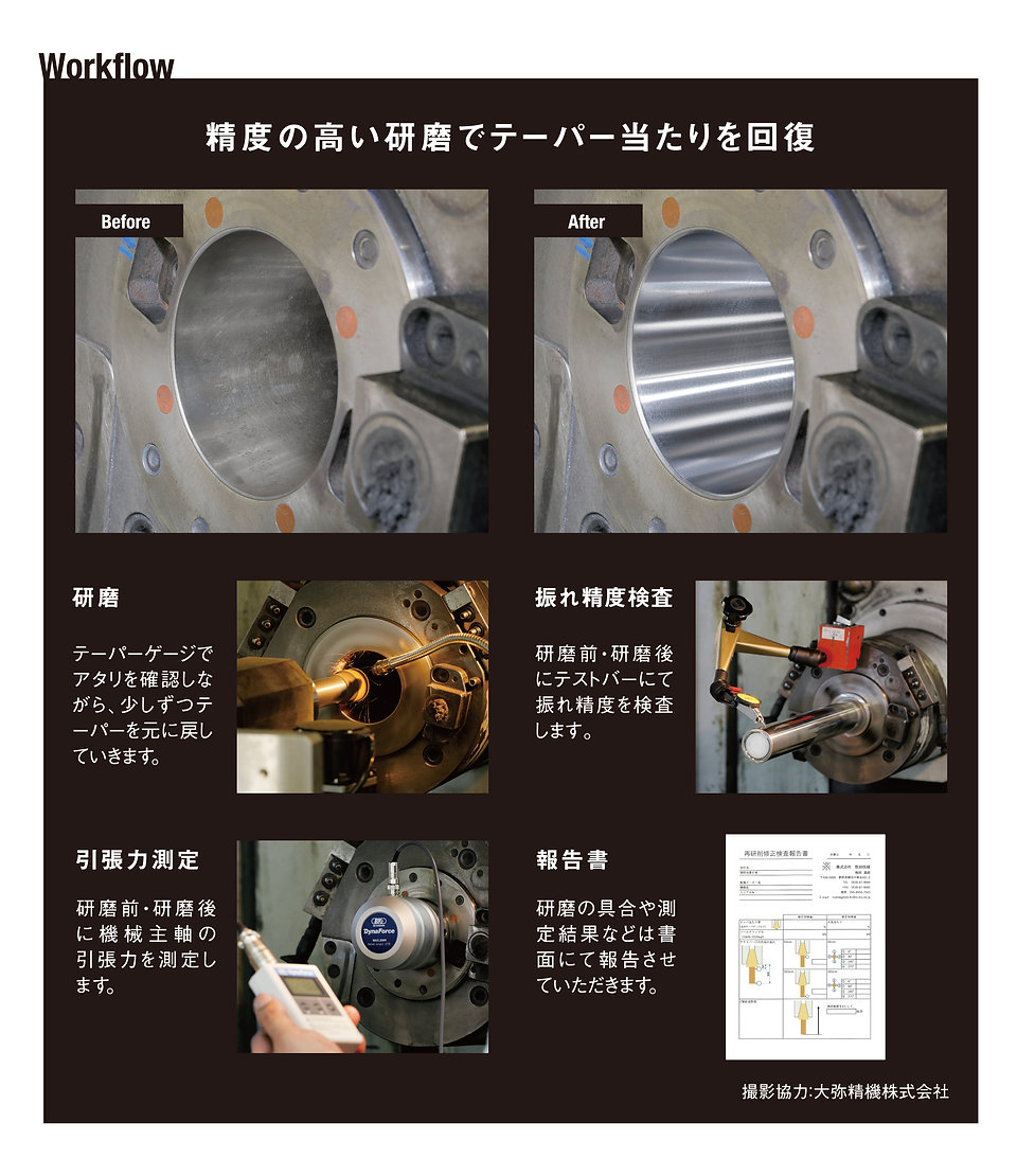 makitagiken_workflow.jpg