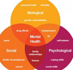 Mental Health Difficulties-darker_edited