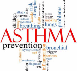 asthma-symptoms-3__large_edited