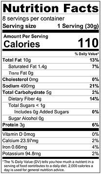Crouton Nutrition.jpg
