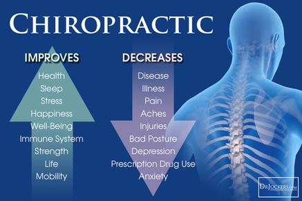 north hollywood chiropractic
