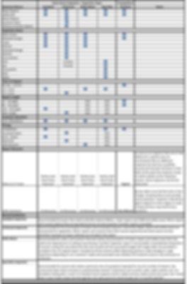 Bullet Chart Revised B.jpg