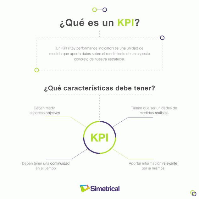 ¿Qué es un KPI__.png