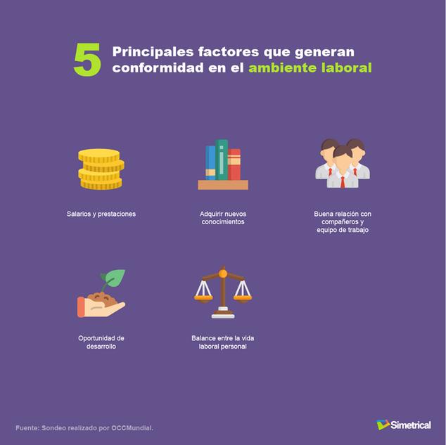 5 Factores que generan conformidad en el