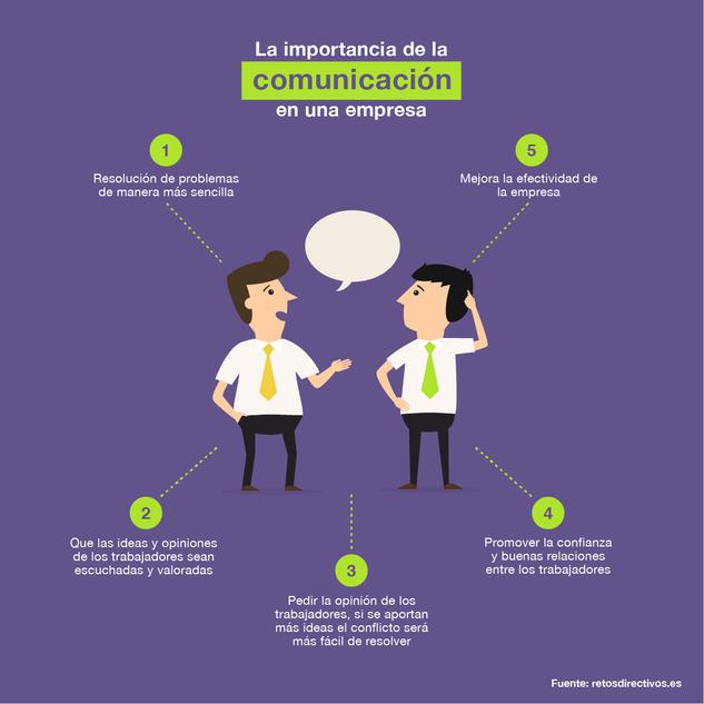 La_importancia_de_la_comunicación_en_un