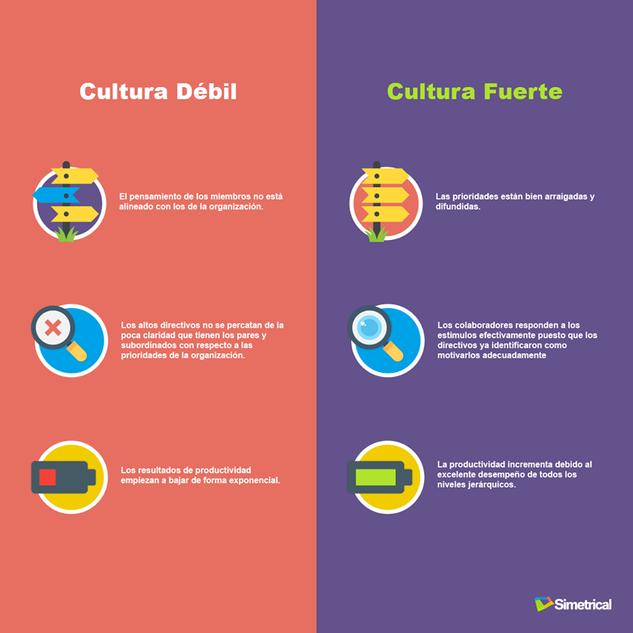 Diferencias de cultura laboral_.png