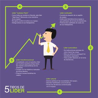 5_Tipos_de_líder_.png