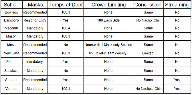 LRC School Covid guidelines.PNG