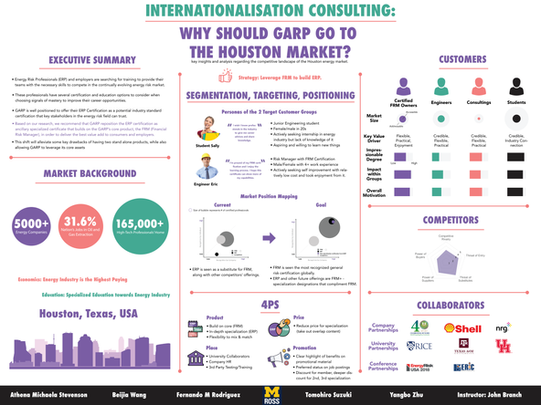 Marketing Poster: Poster Design