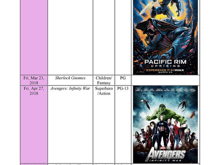 Most Anticipated Movies for March 2018