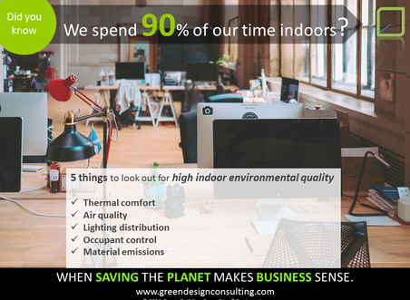 Did you know we spend 90% of our time indoors?
