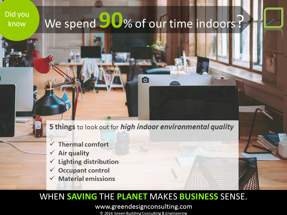 Green Building Indoor Quality