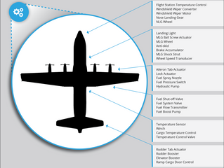 C-130 Platform Supplier / Repair
