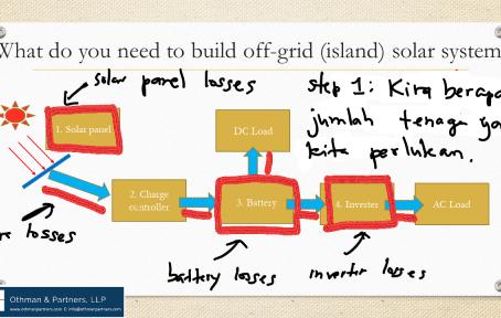 Langkah 1 (4): Solar system PV off-grid (island) system design