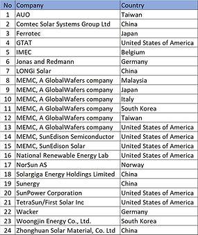 List company.jpg