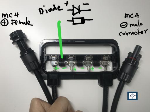 What's inside solar PV junction b ox