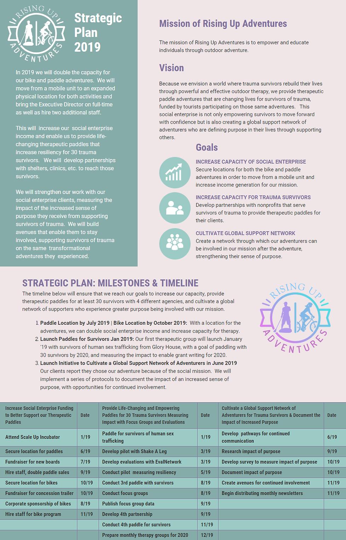 RUA-Strategic-Plan (1).png