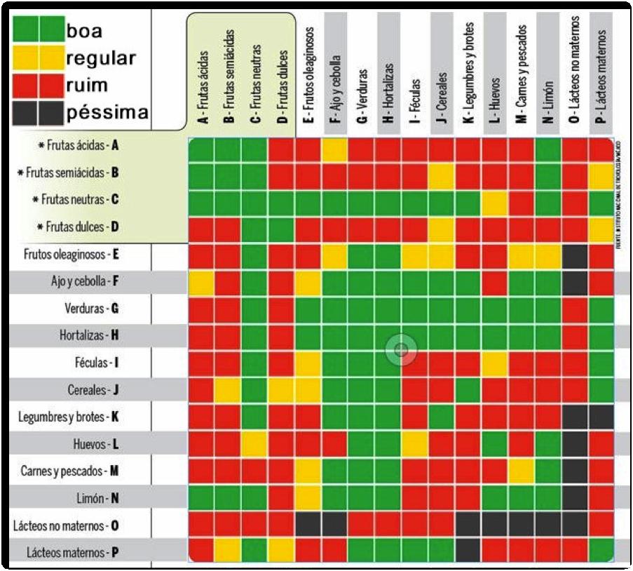 tabela-sinergia.png