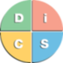 DISC MAP