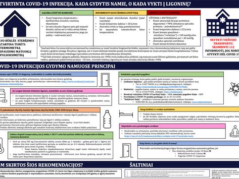 Covid-19 infekcijos gydymosi namuose rekomendacijos