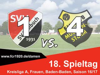 SG Vimbuch / Lichtenau II : FV Muggensturm  1:4 (0:4)