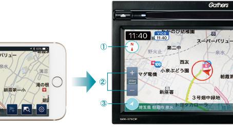 Recommend Honda Display Audio