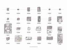Block Matrix Diagram
