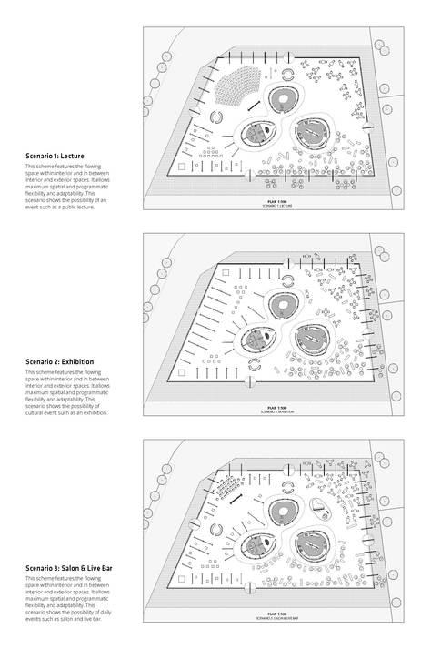 Open Plan Variations