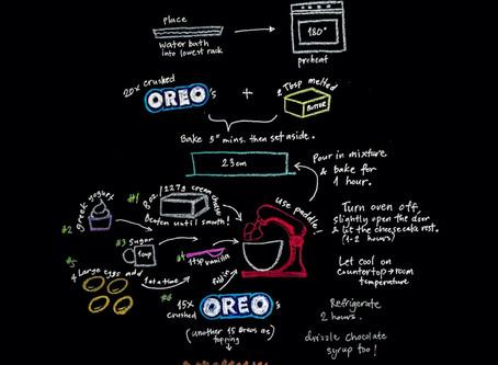 Oreo Cheesecake Recipe
