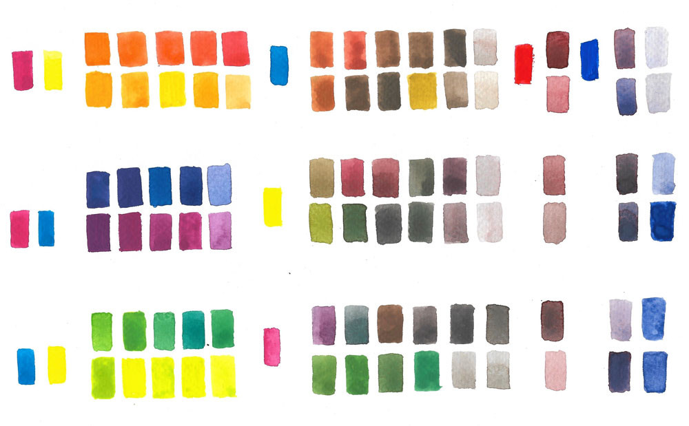 A color palette of mixing cyan, magenta and yellow Schmincke gouache paints