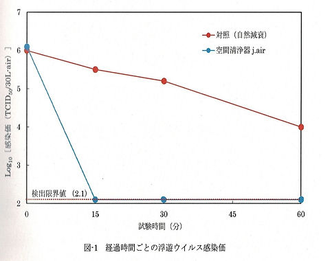 Afluevirus data.jpg