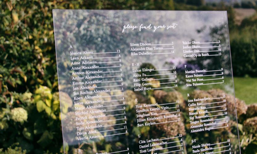 Seating Chart (close up)