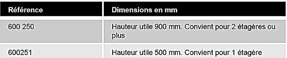dimensions-montants-table-ergologic