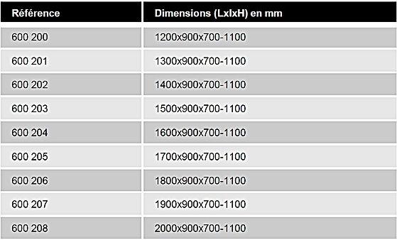 dimensions-table-ergologic
