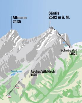 126 172 Seilbahnkilometer im Alpstein