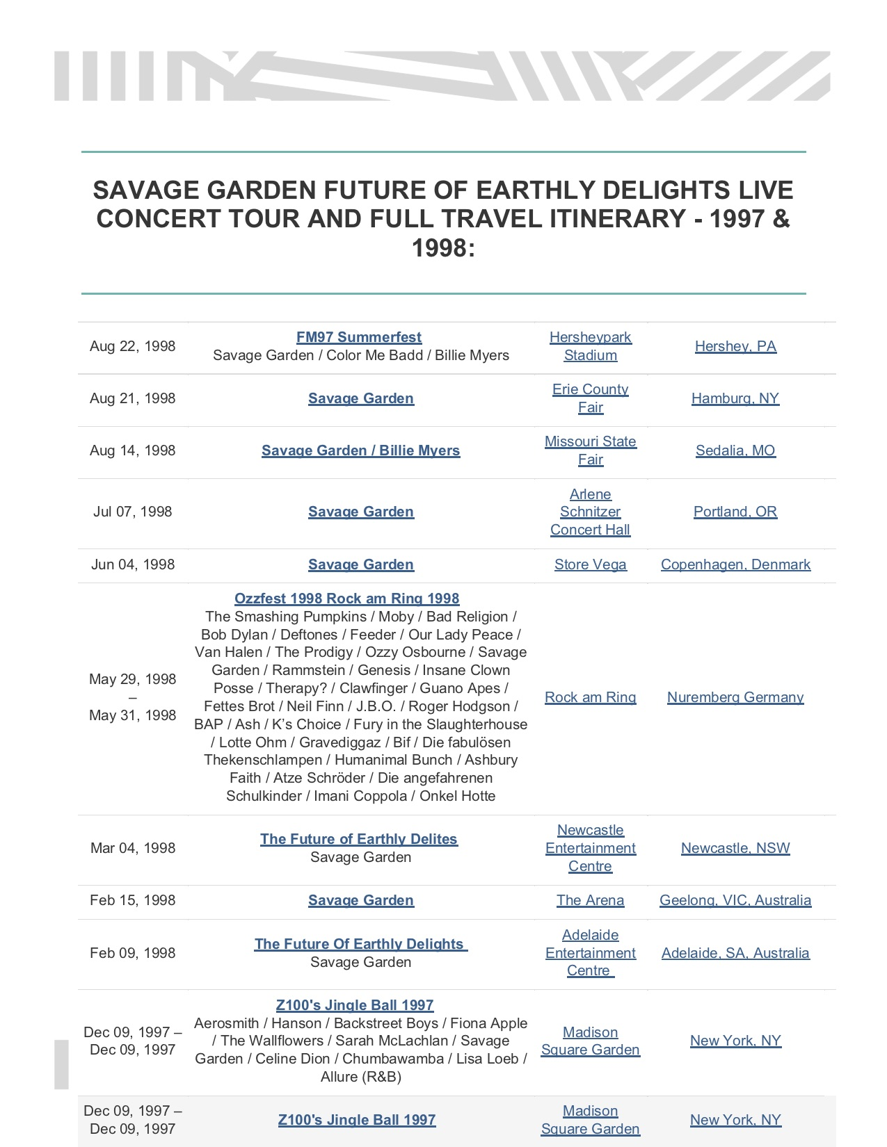 Savage Garden itinerary 1997 & 1998