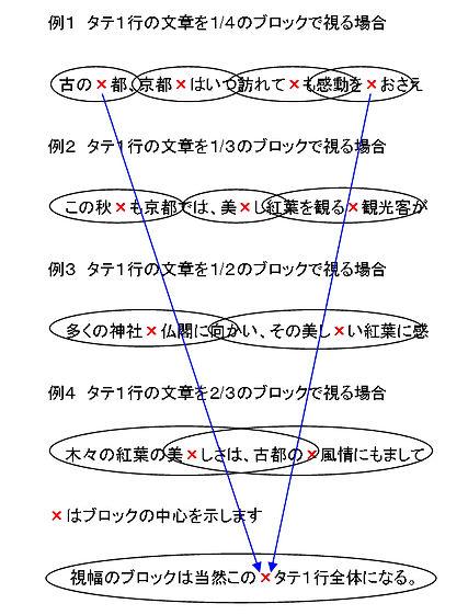 速読図表4_ヨコ.jpg