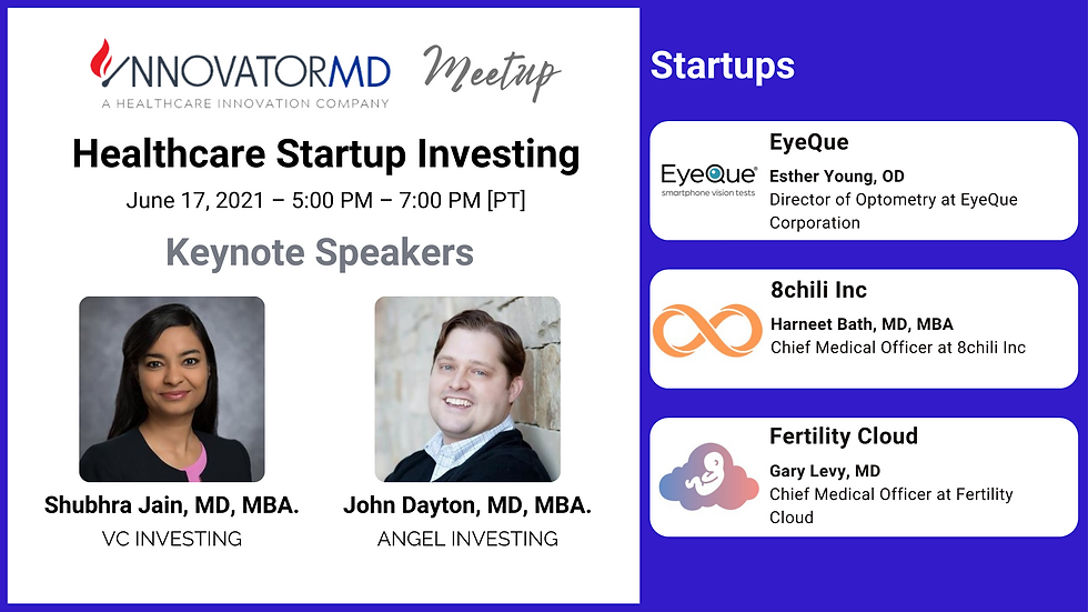 Healthcare Startup Investing