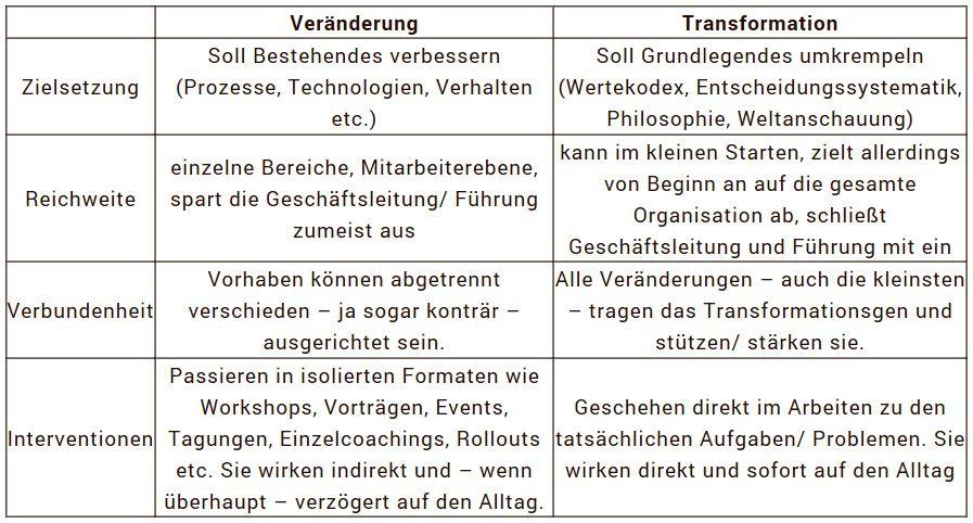 Quelle Gebbhard Borck: www.gebhardborck.de