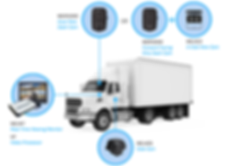 dash_trucking_solution_img01.png