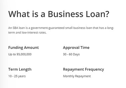 Solid Number SBA Loans what