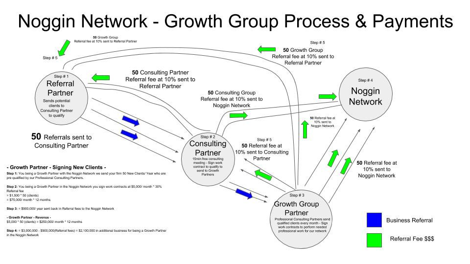 Group 3_ Growth Group Partners.jpg